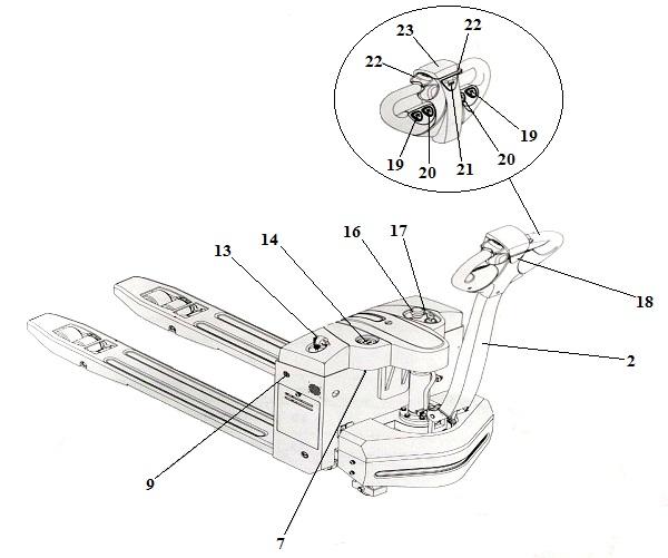 Cấu tạo chi tiết xe nâng tay dùng điện 2 tấn