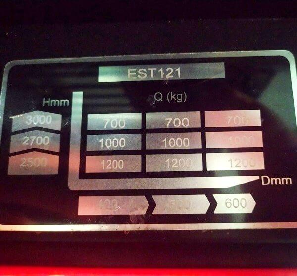 Tâm tải và sơ đồ giảm tải của xe nâng điện