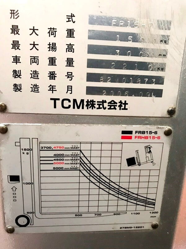Thông số cơ bản của xe nâng điện cũ TCM